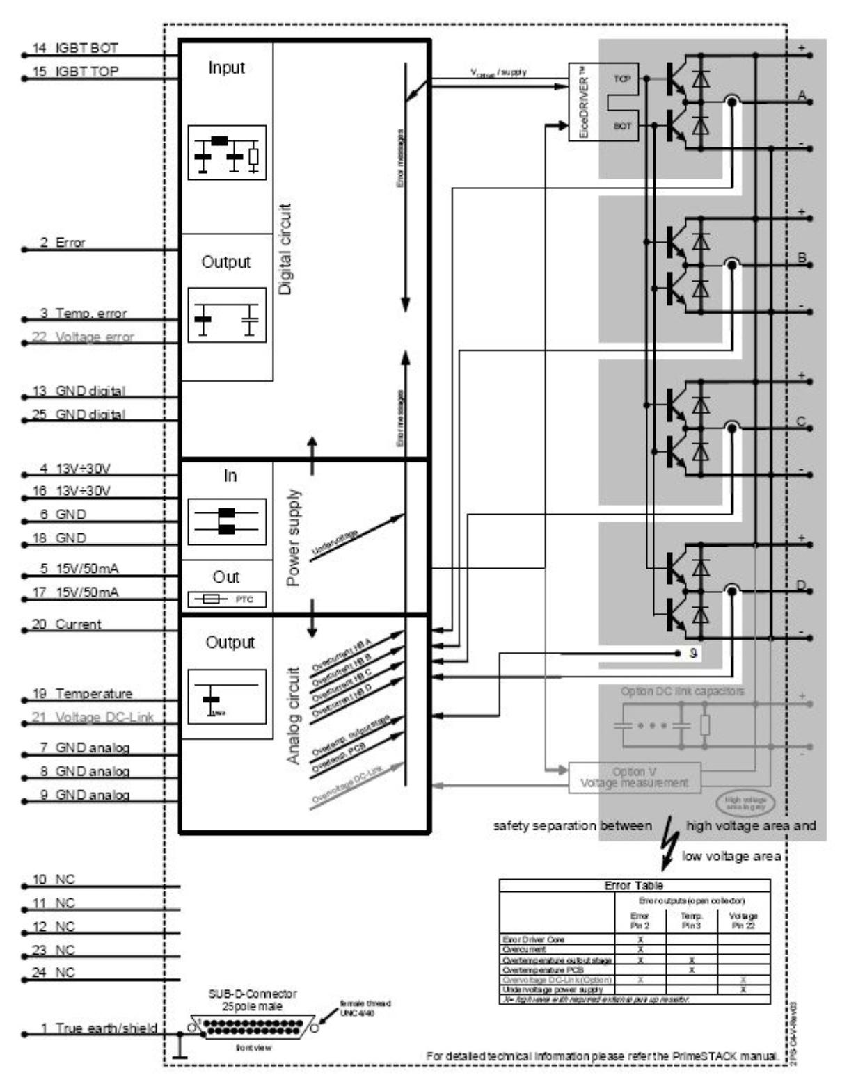 2ps12017e34w32132 Infineon Technologies Igbt Ups Circuit Diagram Diagrams Prevnext