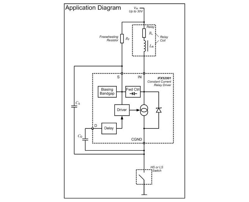 smart metering diagram