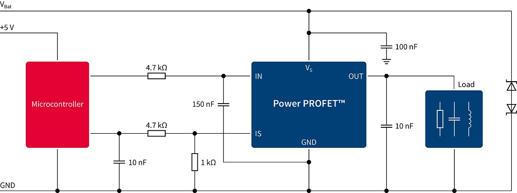 IFX_Power_PROFET_Application_Diagram_small