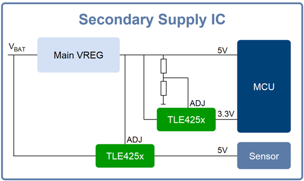 Voltage_replication_to_supply_controller