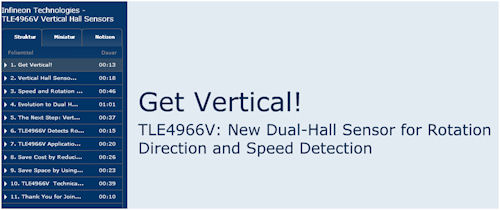 Get Vertical - New Vertical Dual-Hall Sensor