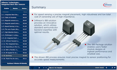 Magnetic Speed Sensors with integrated Back Bias (iBB)