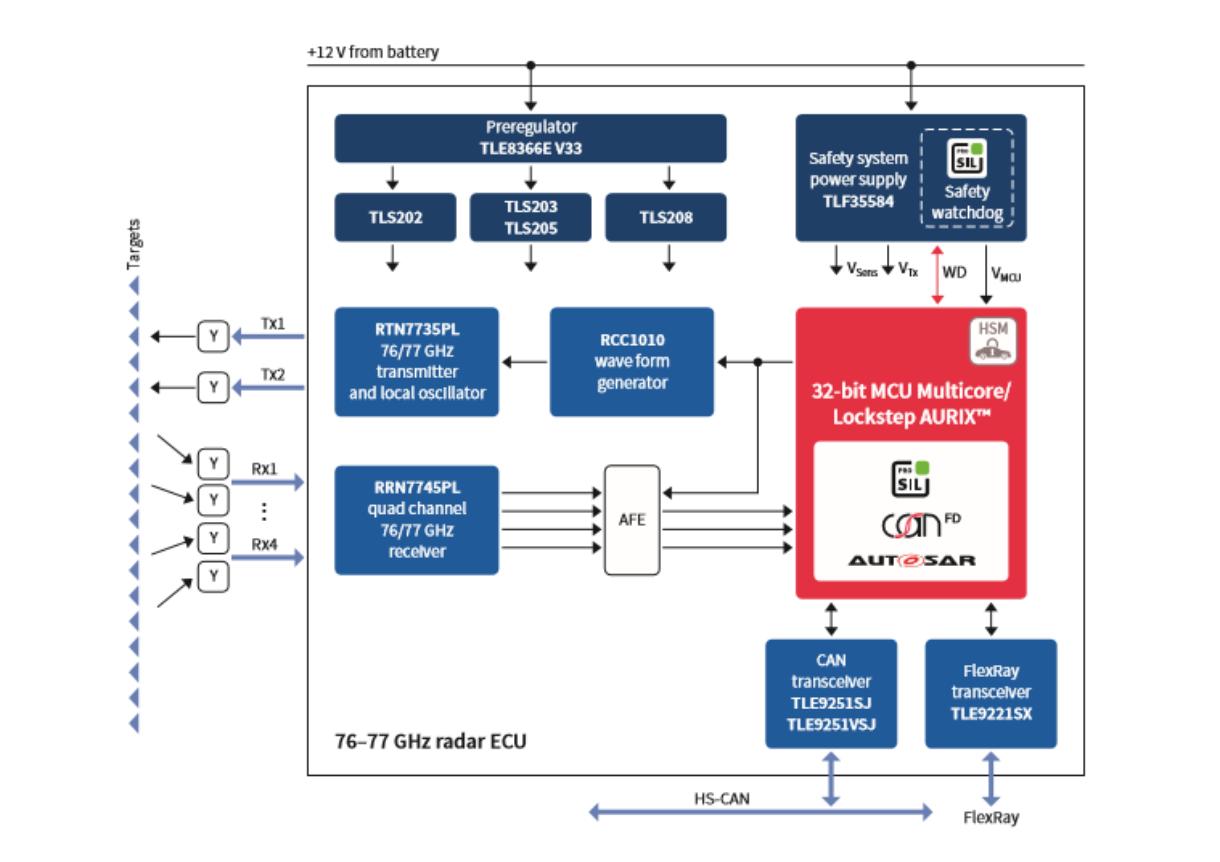 Ausgezeichnet 4 Draht Generator Diagramm Fotos - Der Schaltplan ...
