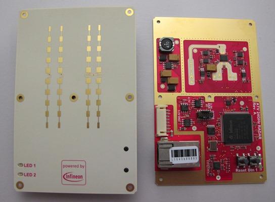 Automotive Radar Kit