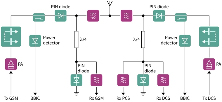 RF Diodes_diagram