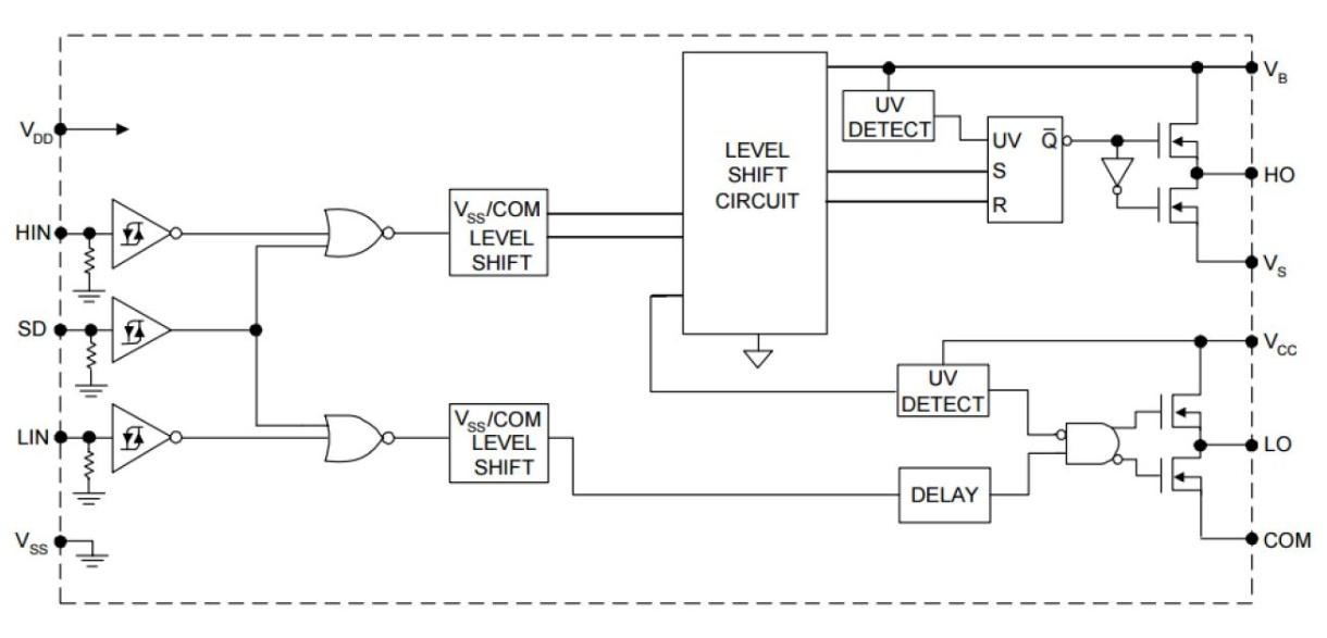 IR2010S - Infineon Technologies