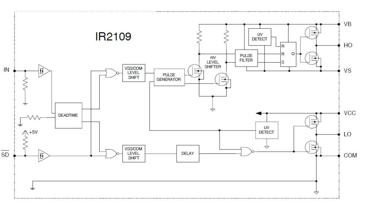 Ir2109 Infineon Technologies