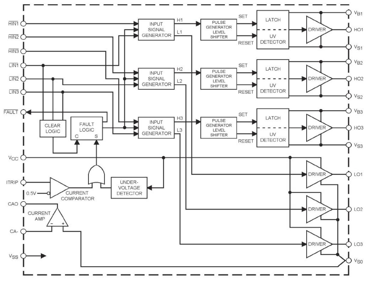 Ir2130 Infineon Technologies Logic Diagram For 4 Bit Comparator Diagrams Prevnext
