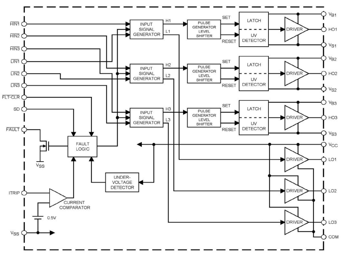 Ir2131 Infineon Technologies How To Build A Flex Sensor Circuit With Voltage Comparator Prevnext