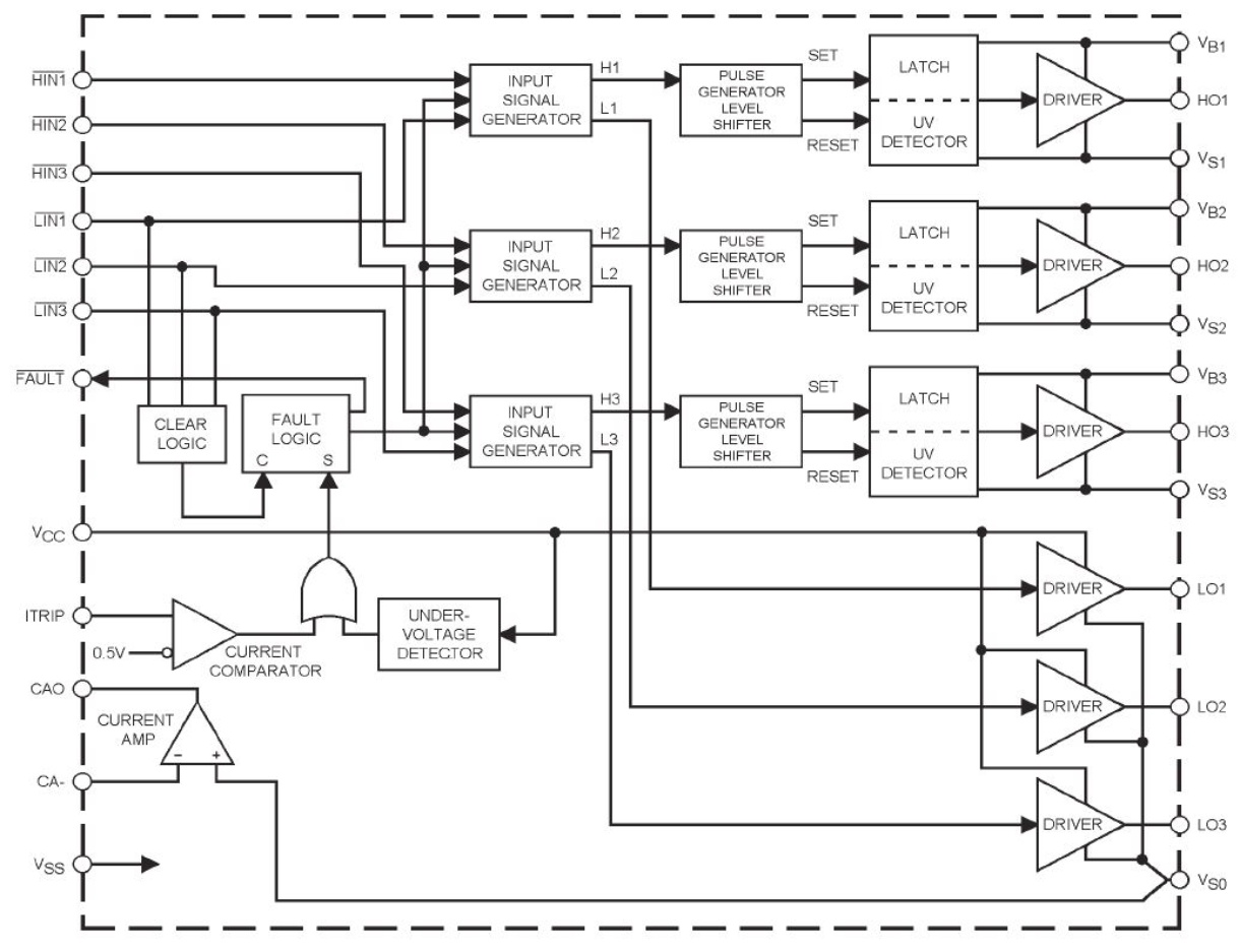 Ir2132j Infineon Technologies Solydine M28 Wiring Diagram Diagrams Prevnext