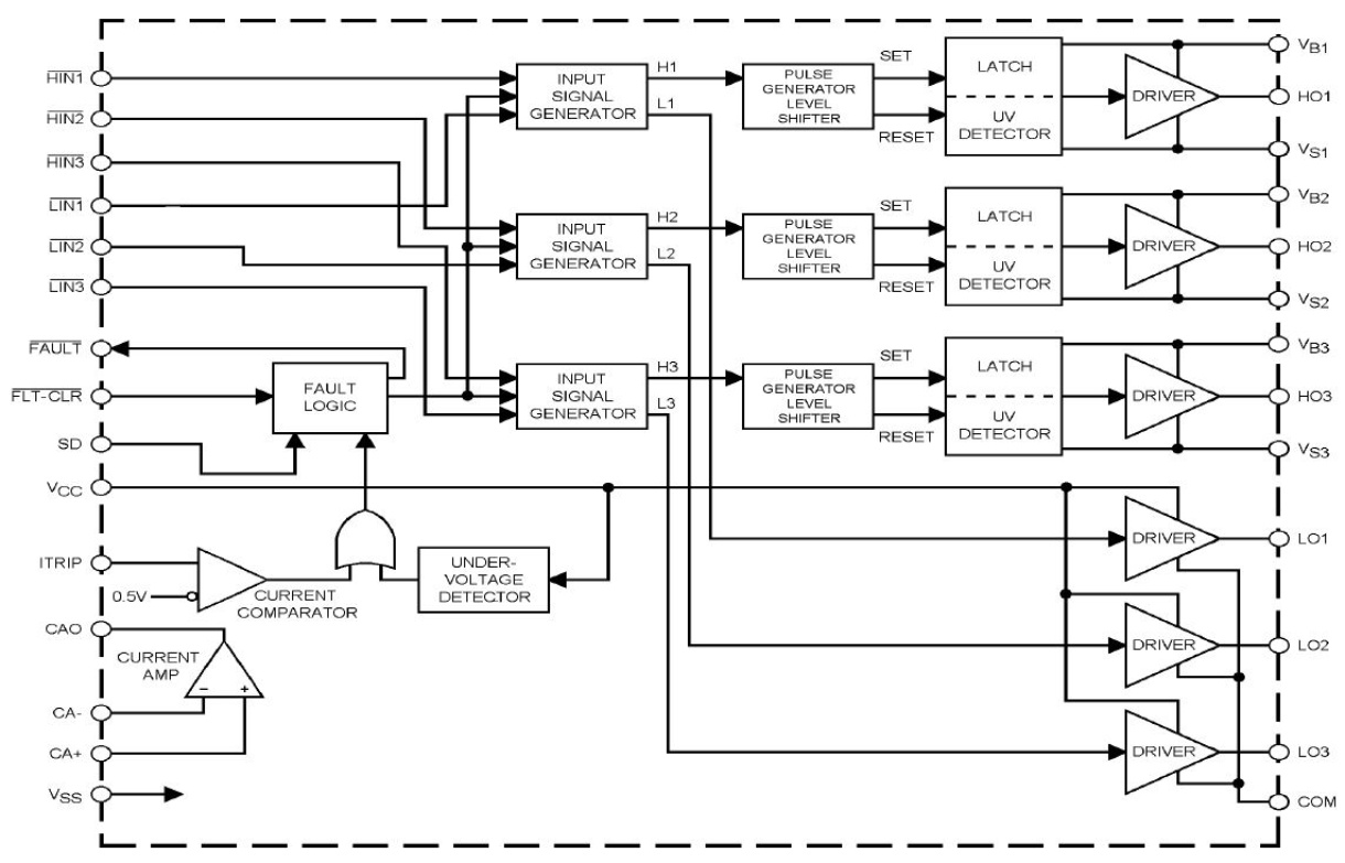 Ir2235j Infineon Technologies Solydine M28 Wiring Diagram Diagrams Prevnext