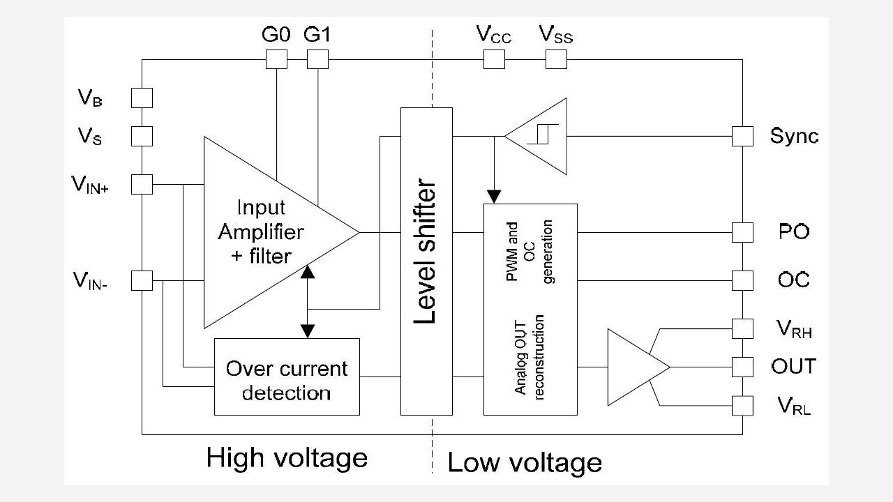 Ir2277s Infineon Technologies Discrete Pwm Generator Circuit Prevnext
