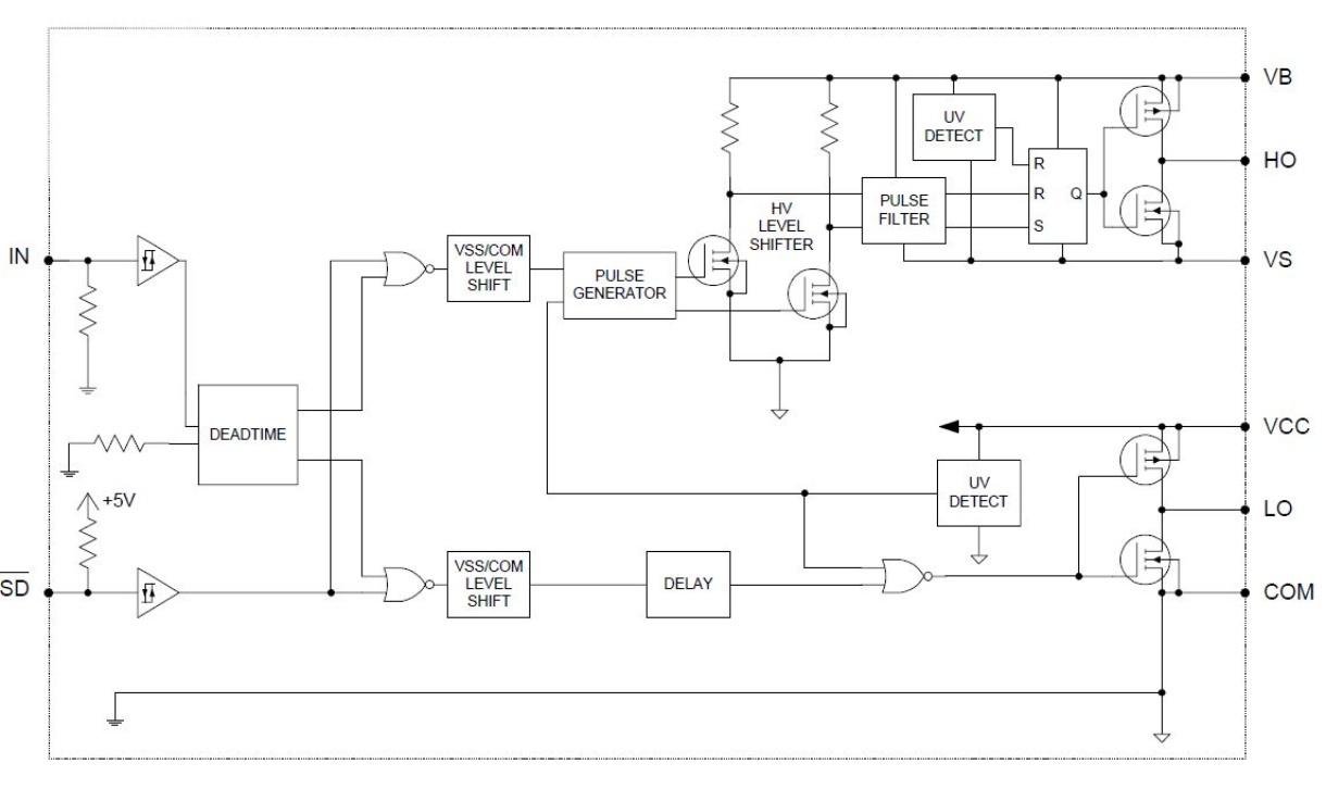Ir2302s Infineon Technologies Solydine M28 Wiring Diagram Diagrams Prevnext