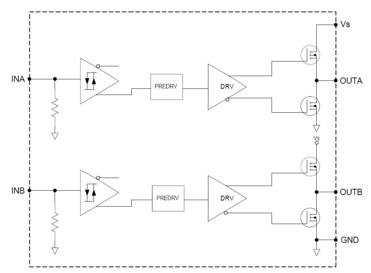 Ir25600 Infineon Technologies On The Bridge Supply Isolated Power Ir2104 100 Pwm Circuit Prevnext