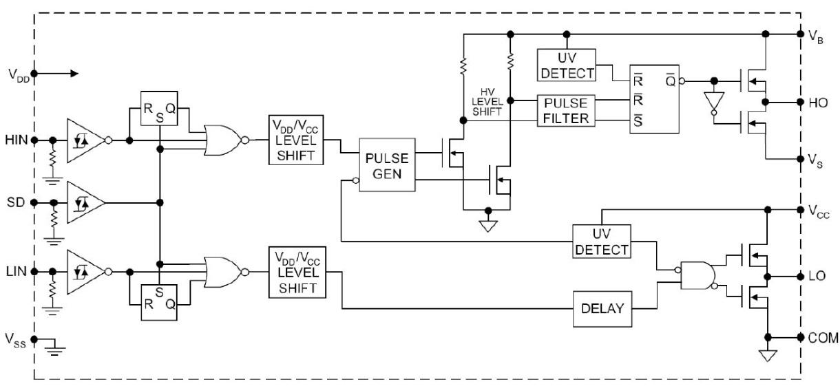 IR25607S - Infineon Technologies