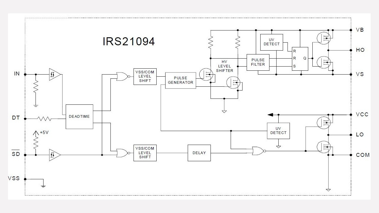 irs21094s infineon technologies RF Receiver Circuit diagrams prevnext