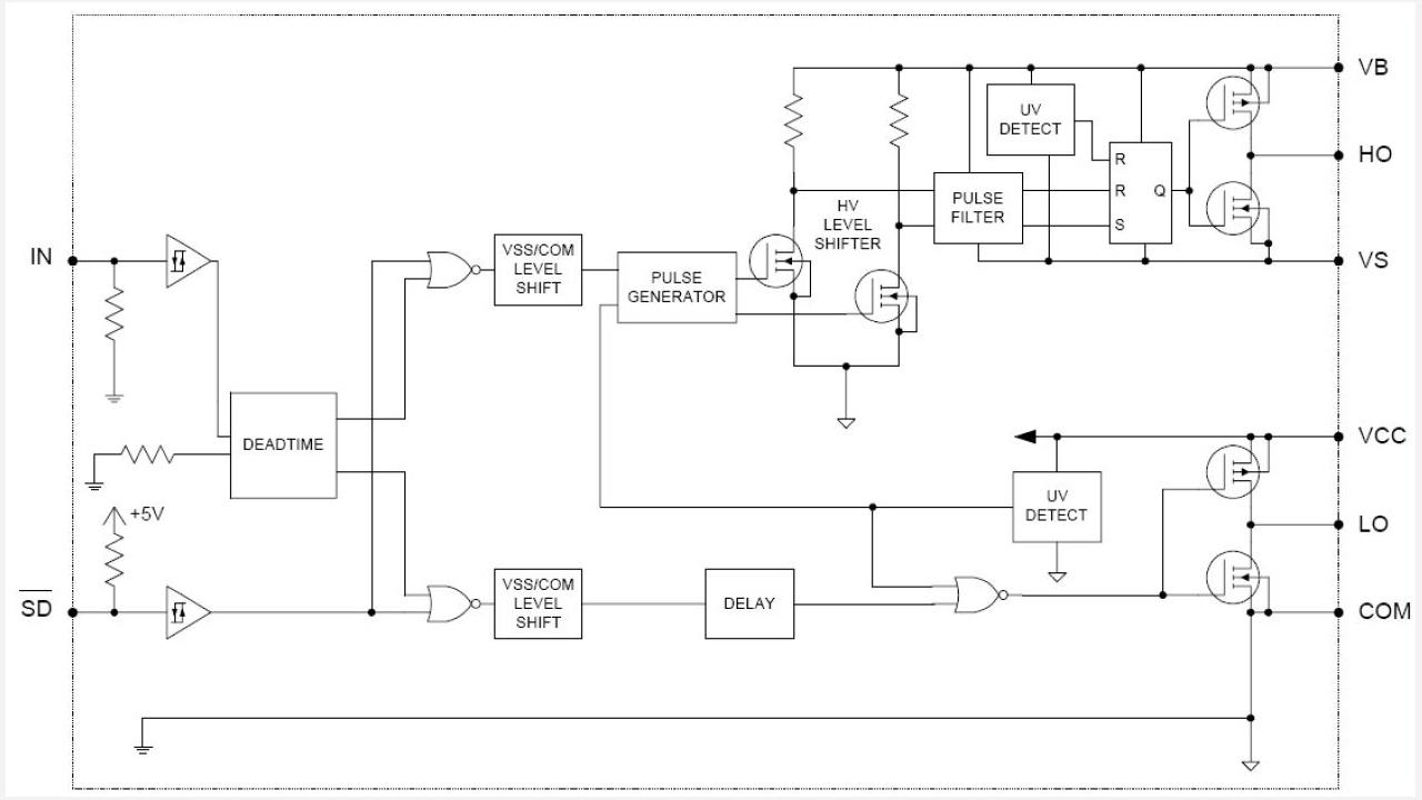 irs2302s infineon technologies UC3845 PWM prevnext