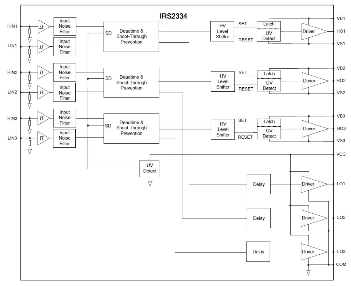 Irs2334m Infineon Technologies Solydine M28 Wiring Diagram Diagrams Prevnext