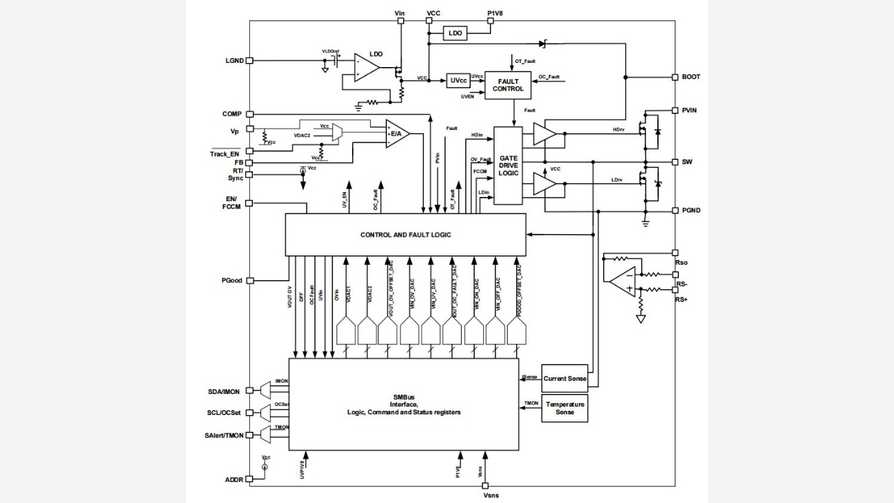 Ir38060m Infineon Technologies Data Sync Engineering Schematics Diagrams Prevnext