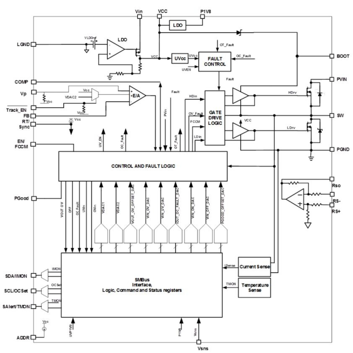 Ir38063m Infineon Technologies 1450 Microwave Oven Schematic Image Touch Control Panel Circuit Prevnext