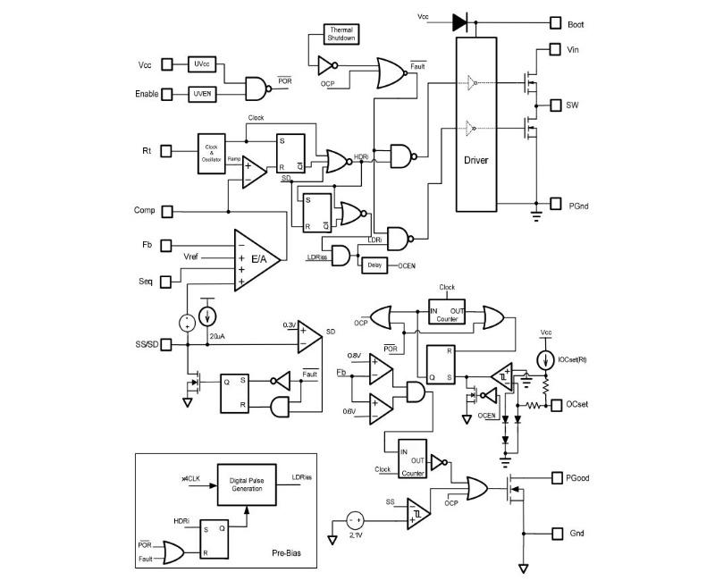 Fault Block Diagram