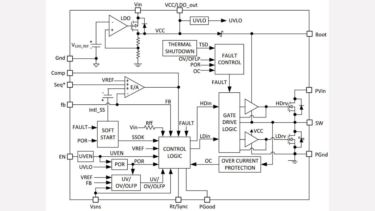 Thyristor Power Control By Ir Remote Eeweb Community