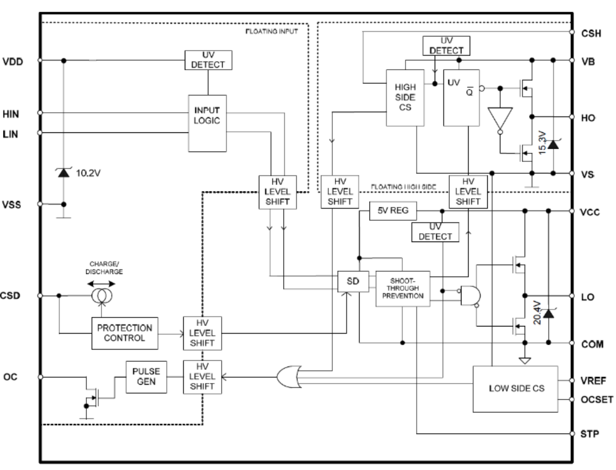 Irs20965s Infineon Technologies Circuit Diagram Ups 500w Diagrams Prevnext