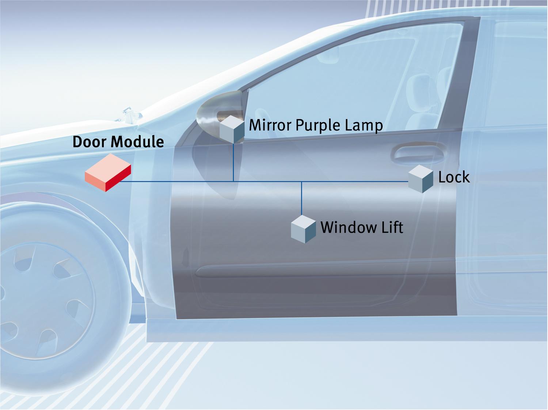 Mirror Ic Infineon Technologies