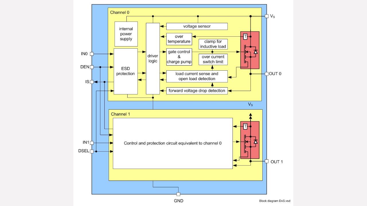 Btt6030 2eka Infineon Technologies Smallest Welding Machine Diagram Diagrams Prevnext
