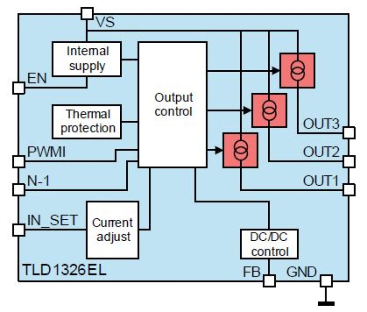 TLD1326EL - Infineon Technologies