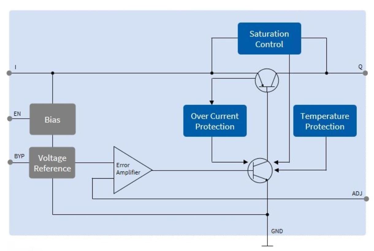 Tls203b0ejv Infineon Technologies 52 Active Device Conocimientoscomve Power Mosfets Prevnext