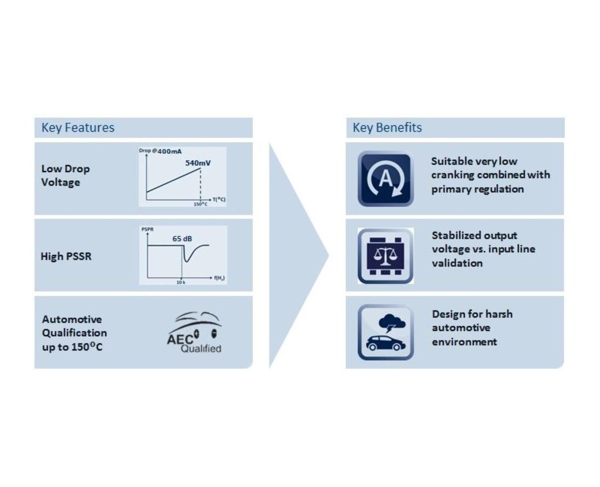 Tls208d1ldv Infineon Technologies 18v Bipolar Regulated Power Supply Circuit Is Shown As Above Prevnext
