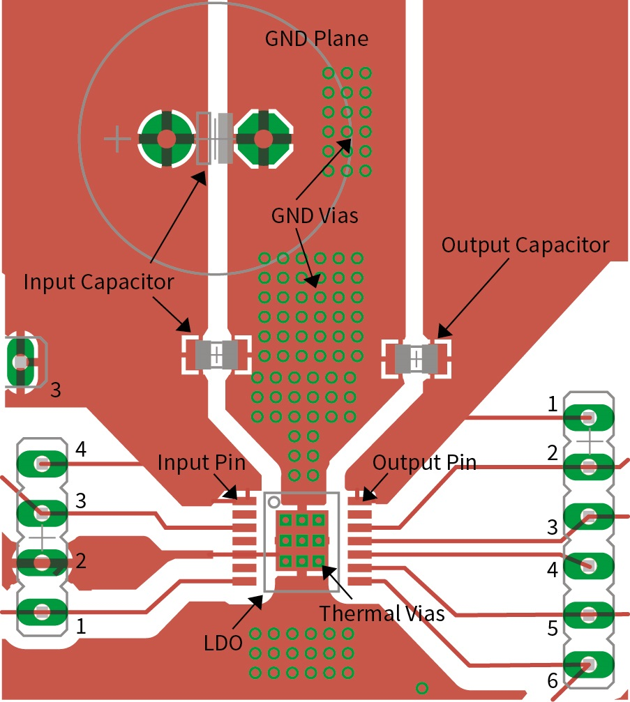 Voltage Regulator PCB Layout - Infineon Technologies