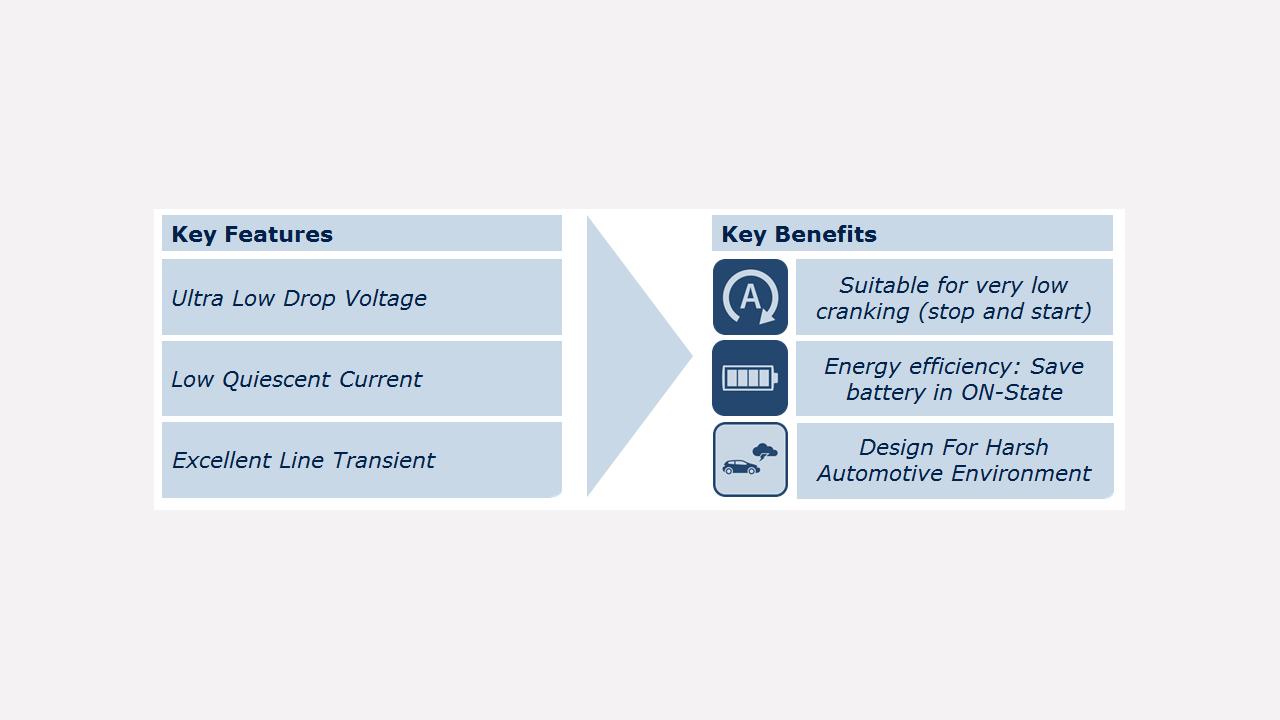 Tlf80511tc Infineon Technologies Low Drop Linear Led Driver Prevnext