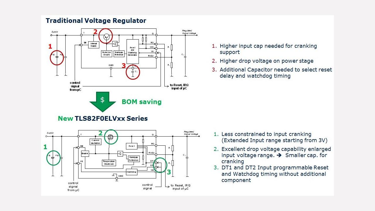 Tls820f0el V50 Infineon Technologies Watchdog Timer Circuit Prevnext