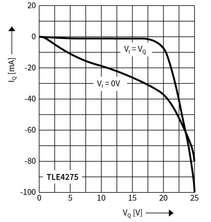 voltage regulator reverse polarity