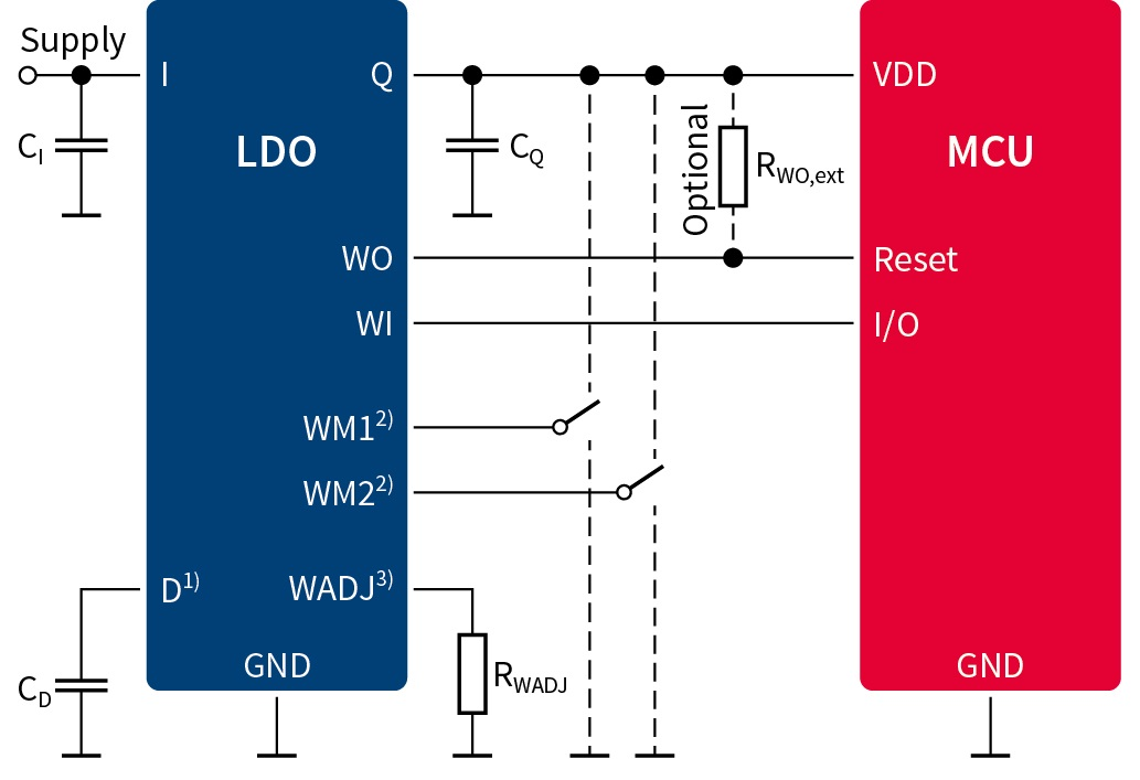 Watchdog_Application_circuit_