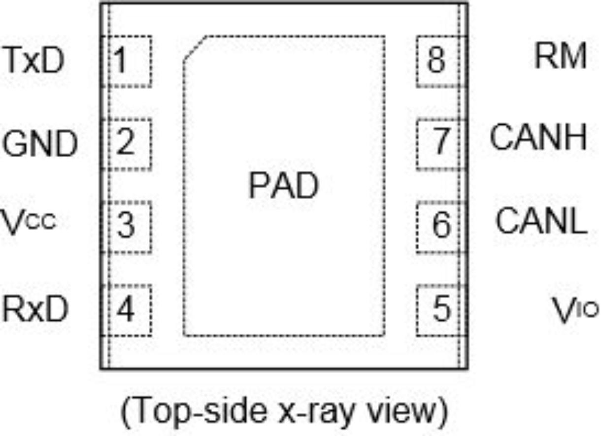 IFX1051LE - Infineon Technologies
